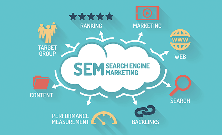 SEM - Search Engine Marketing Graphic