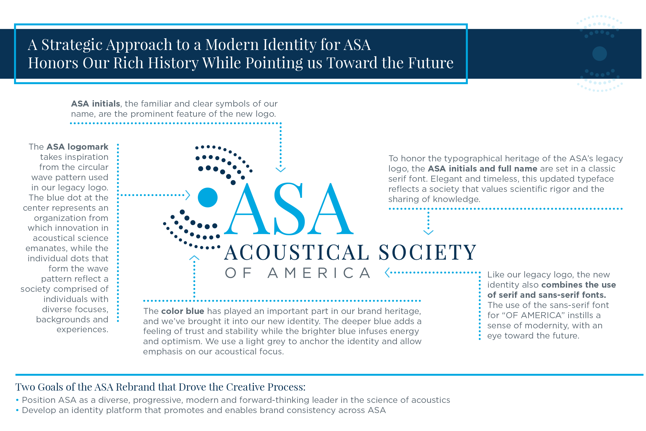 After 88 Years, a Rebrand of the Acoustical Society of America was a Sound Idea - acoustical society of america